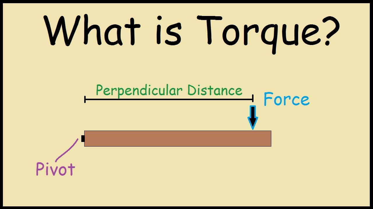 What is Torque? - Physics